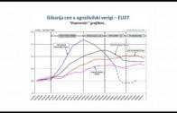 Zdravje na 12: Cena hrane v Sloveniji