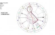 Z Luno skozi mesec – februar 2015 – Mihaela Malečkar Kogovšek