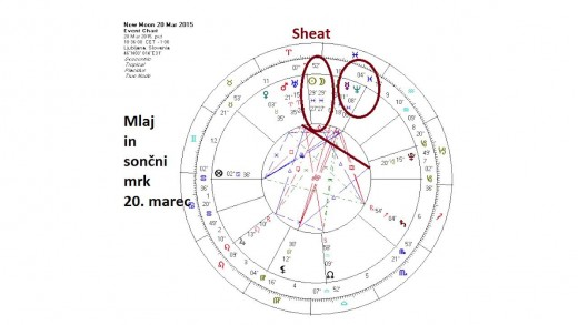 Z luno skozi mesec – marec 2015 – Mihaela Malečkar Kogovšek