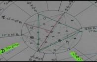 Astrološka napoved za avgust 2013