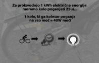 Električno kolo – učinkovita raba energije